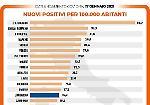 Moratti: sospendere l'ordinanza per 48 ore