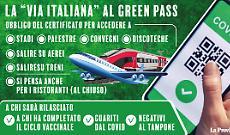 Green pass in Italia, ipotesi per trasporti a lunga distanza