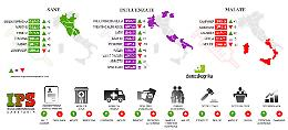 Sul podio Emilia Romagna, Marche e Veneto. Giù Sicilia e Molise