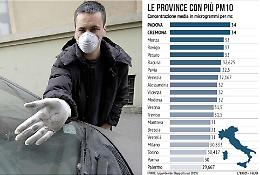 Pm10: aria avvelenata a Cremona e a Crema