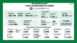 In provincia di Cremona 41 nuovi positivi