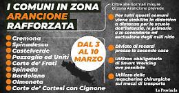 Cremona e altri 8 comuni in fascia arancione rafforzata