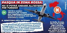 Pasqua: Federalberghi, vacanze beffa per il turismo italiano