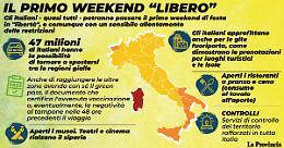 Voglia di libertà:  primo weekend senza restrizioni