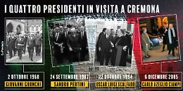 Mattarella è il quinto Presidente in visita a Cremona