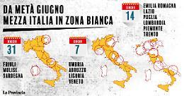 Dal 14 giugno mezza Italia senza restrizioni