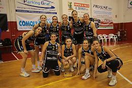 La nostra provincia è quarta in Italia  come indice di sportività
