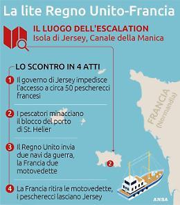 Scontro post Brexit sulla pesca, sfida navale tra Regno Unito e Francia