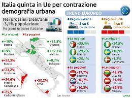 Eurostat, isole italiane verso forte calo popolazione al 2050