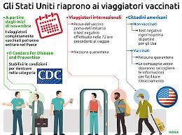 L'America riapre ai viaggiatori vaccinati da novembre