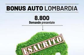 Incentivi auto, boom di richieste