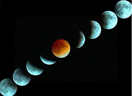 Mondo affascinato dall'eclissi di Luna del secolo: tutti a guardare il cielo