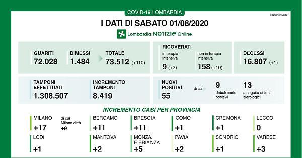 Covid, in provincia di Cremona un nuovo caso di contagio